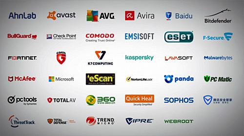 Les antivirus disponibles sur le marché